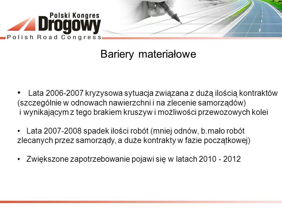 Bariery materiałowe Lata 2006-2007 kryzysowa sytuacja związana z dużą ilością kontraktów (szczególnie w odnowach nawierzchni i na zlecenie samorządów)