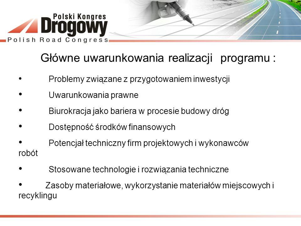 Główne uwarunkowania realizacji programu : Problemy związane z przygotowaniem inwestycji Uwarunkowania prawne Biurokracja jako bariera w procesie budo