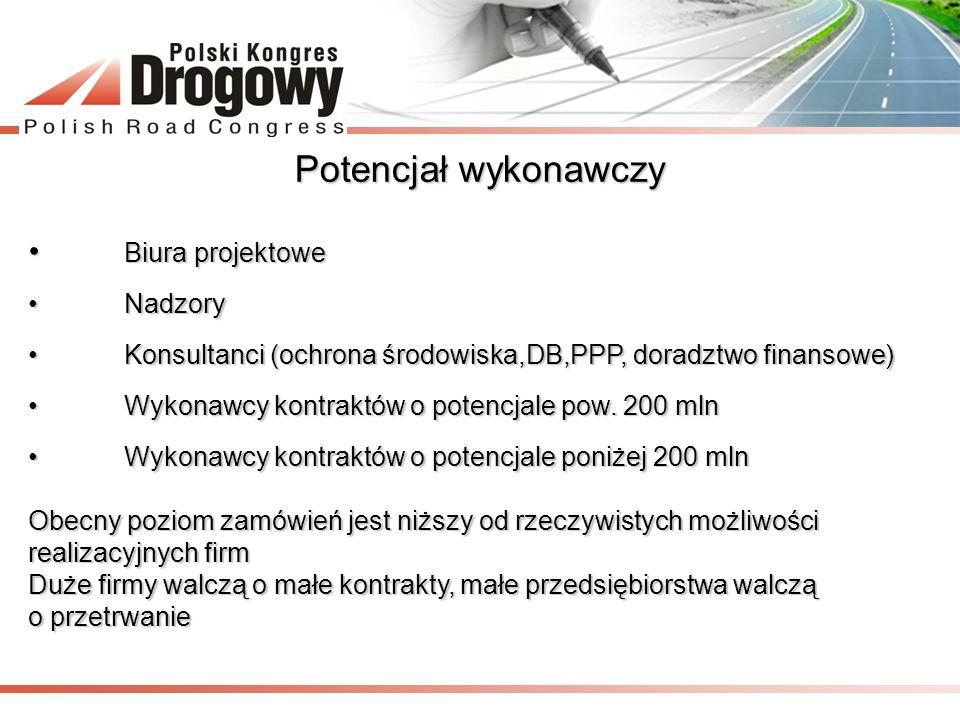 Potencjał wykonawczy Biura projektowe Biura projektowe NadzoryNadzory Konsultanci (ochrona środowiska,DB,PPP, doradztwo finansowe)Konsultanci (ochrona