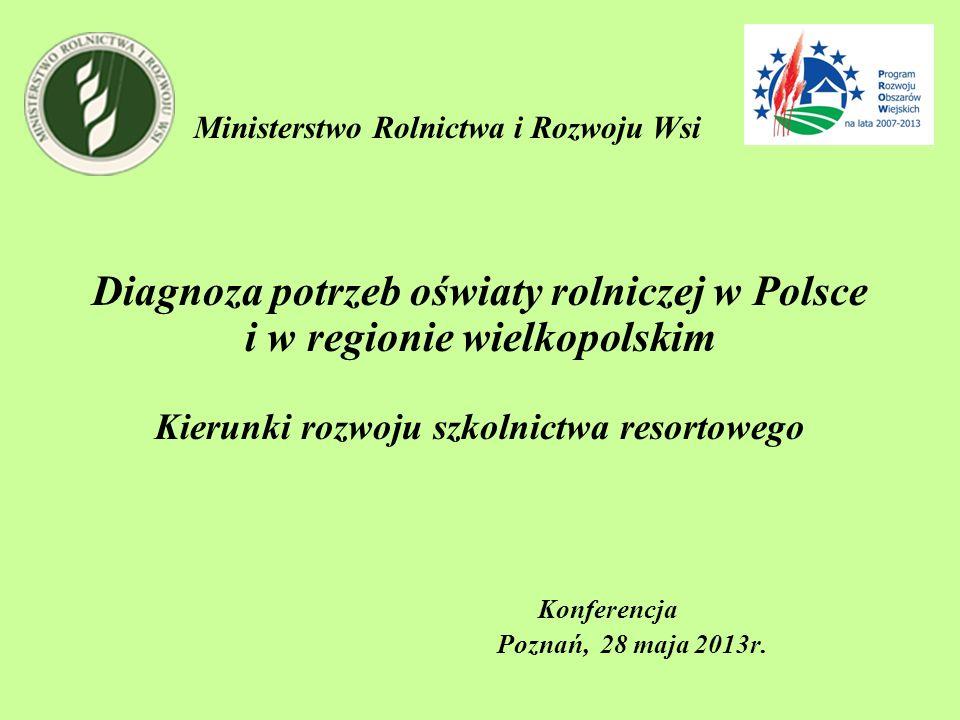 Diagnoza potrzeb oświaty rolniczej w Polsce i w regionie wielkopolskim Kierunki rozwoju szkolnictwa resortowego Konferencja Poznań, 28 maja 2013r. Min