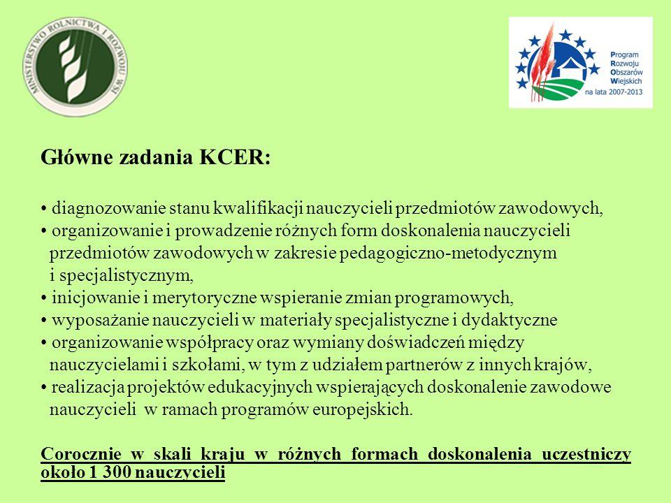 Główne zadania KCER: diagnozowanie stanu kwalifikacji nauczycieli przedmiotów zawodowych, organizowanie i prowadzenie różnych form doskonalenia nauczy