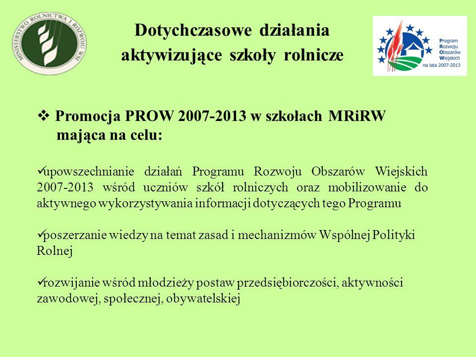 Dotychczasowe działania aktywizujące szkoły rolnicze Promocja PROW 2007-2013 w szkołach MRiRW mająca na celu: upowszechnianie działań Programu Rozwoju