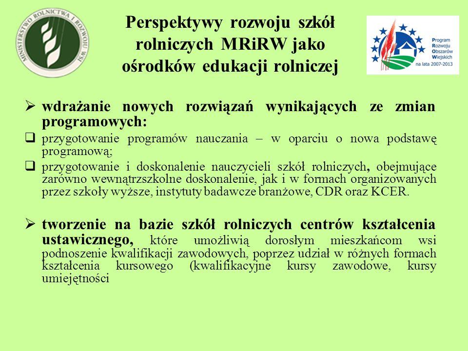 Perspektywy rozwoju szkół rolniczych MRiRW jako ośrodków edukacji rolniczej wdrażanie nowych rozwiązań wynikających ze zmian programowych: przygotowan