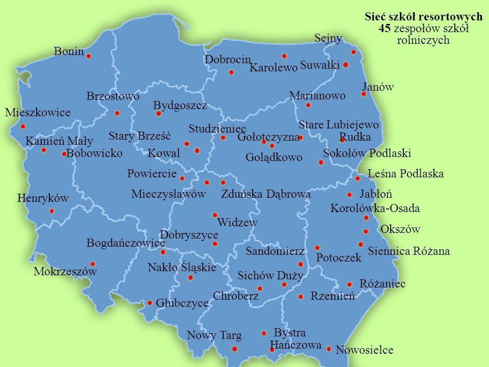 Sieć szkół resortowych 45 zespołów szkół rolniczych Golądkowo Dobrocin Bystra Okszów Dobryszyce Potoczek Leśna Podlaska Kowal Korolówka-Osada Siennica