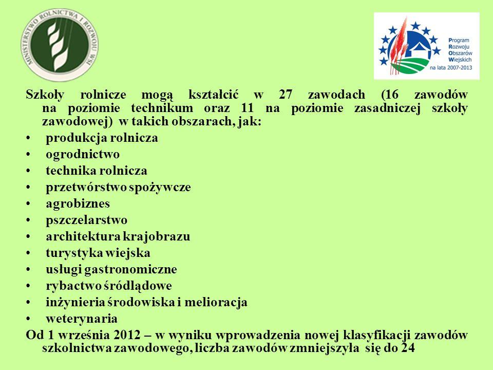 Szkoły rolnicze mogą kształcić w 27 zawodach (16 zawodów na poziomie technikum oraz 11 na poziomie zasadniczej szkoły zawodowej) w takich obszarach, j