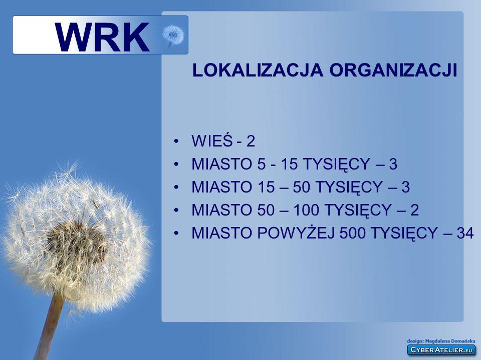 WRK STATUS PRAWNY ORGANIZACJI STOWARZYSZENIE ZAREJESTROWANE – 38 FUNDACJA – 6