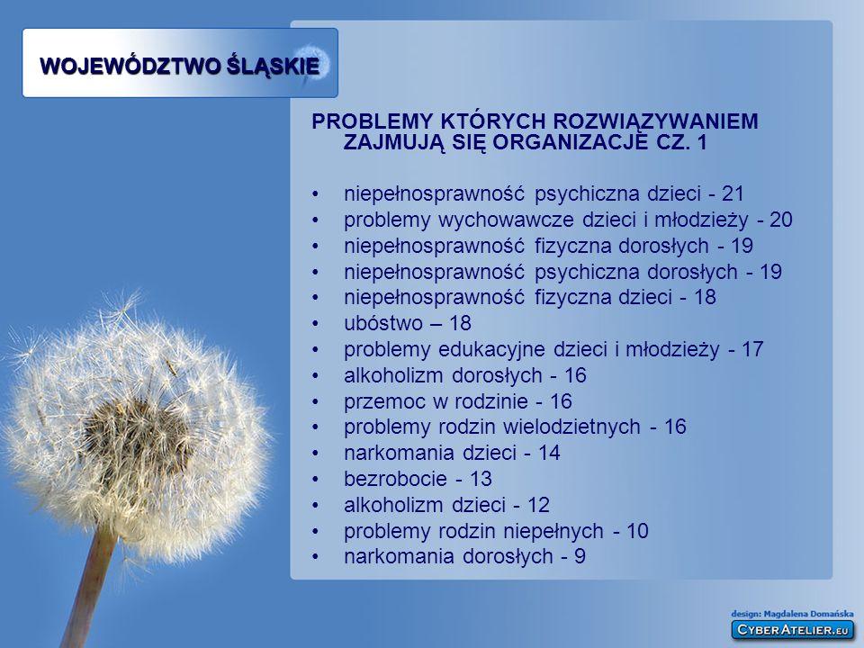 WOJEWÓDZTWO ŚLĄSKIE ŹRÓDŁA FINANSOWANIA ORGANIZACJI Składki członkowskie – 57 Darowizna od osób fizycznych – 38 Administracja polska samorządowa – 33 Administracja polska centralna – 32 Darowizna od firm prywatnych – 30 Z 1% - 28 Polskie NGOs – 20 Opłaty za usługi świadczone przez organizację – 15 Sponsoring – 11 Nawiązki i spadki – 8 Odsetki z kapitału – 8 Zbiórki pieniędzy – 8 Zagraniczne NGOs – 7 EFS – 5 Phare – 3 Access – 2 Dochody z działalności gospodarczej – 2 Pomoc zagraniczna spoza UE – 1