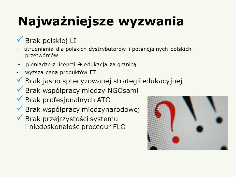 Najważniejsze wyzwania Brak polskiej LI - utrudnienia dla polskich dystrybutorów i potencjalnych polskich przetwórców - pieniądze z licencji edukacja