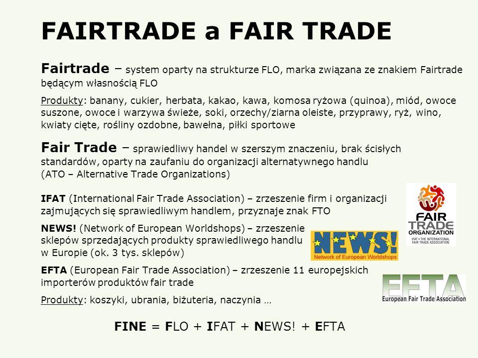 FAIRTRADE a FAIR TRADE Fairtrade – system oparty na strukturze FLO, marka związana ze znakiem Fairtrade będącym własnością FLO Produkty: banany, cukie