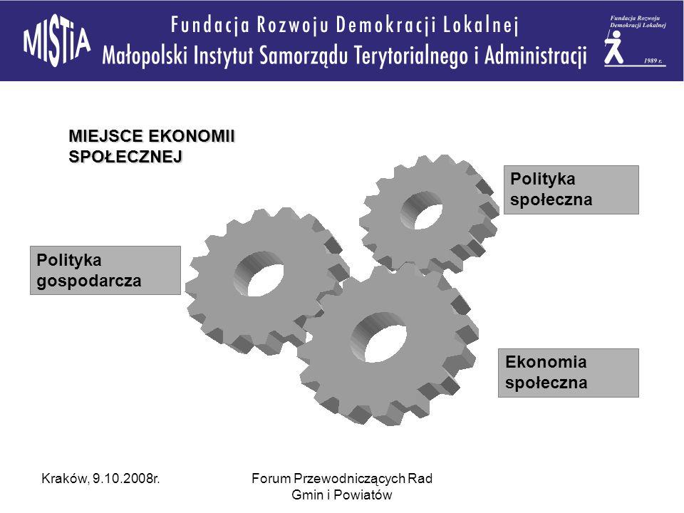 Kraków, 9.10.2008r.Forum Przewodniczących Rad Gmin i Powiatów MIEJSCE EKONOMII SPOŁECZNEJ Polityka gospodarcza Polityka społeczna Ekonomia społeczna