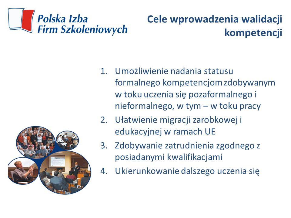Cele wprowadzenia walidacji kompetencji 1.Umożliwienie nadania statusu formalnego kompetencjom zdobywanym w toku uczenia się pozaformalnego i niefor