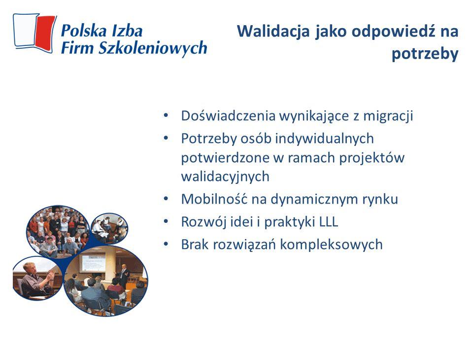 Walidacja jako odpowiedź na potrzeby Doświadczenia wynikające z migracji Potrzeby osób indywidualnych potwierdzone w ramach projektów walidacyjnych