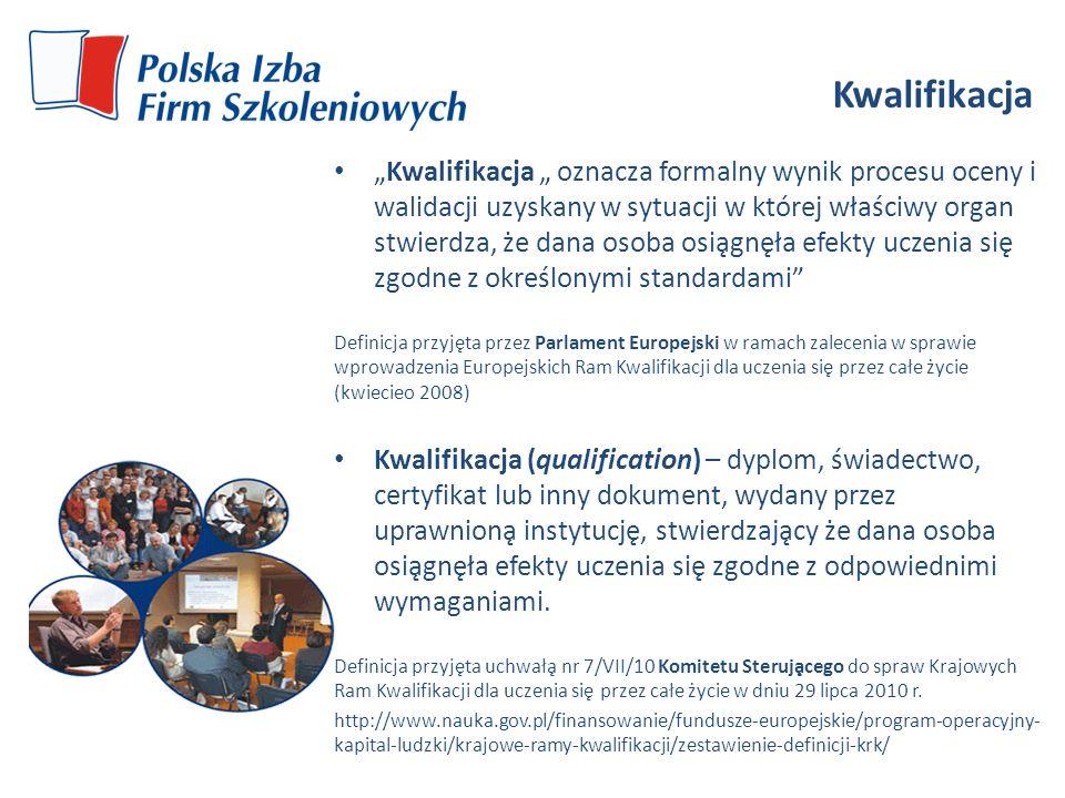 Kwalifikacja Kwalifikacja oznacza formalny wynik procesu oceny i walidacji uzyskany w sytuacji w której właściwy organ stwierdza, że dana osoba osia