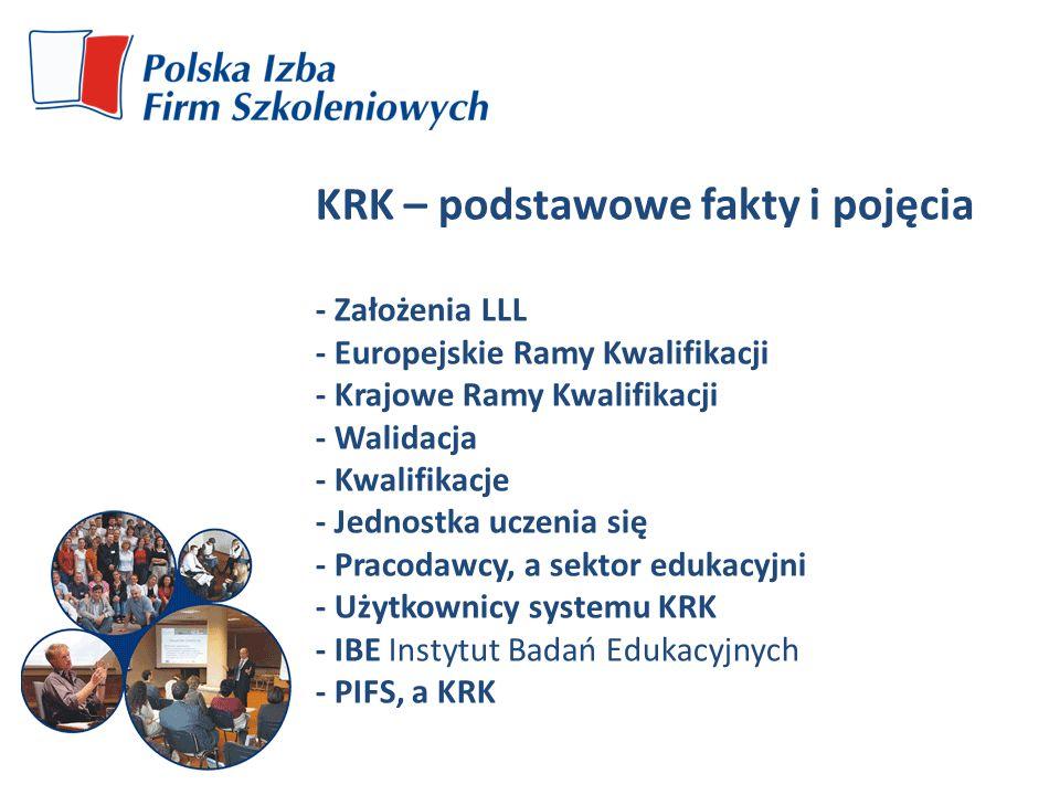 KRK – podstawowe fakty i pojęcia - Założenia LLL - Europejskie Ramy Kwalifikacji - Krajowe Ramy Kwalifikacji - Walidacja - Kwalifikacje - Jednostka uc