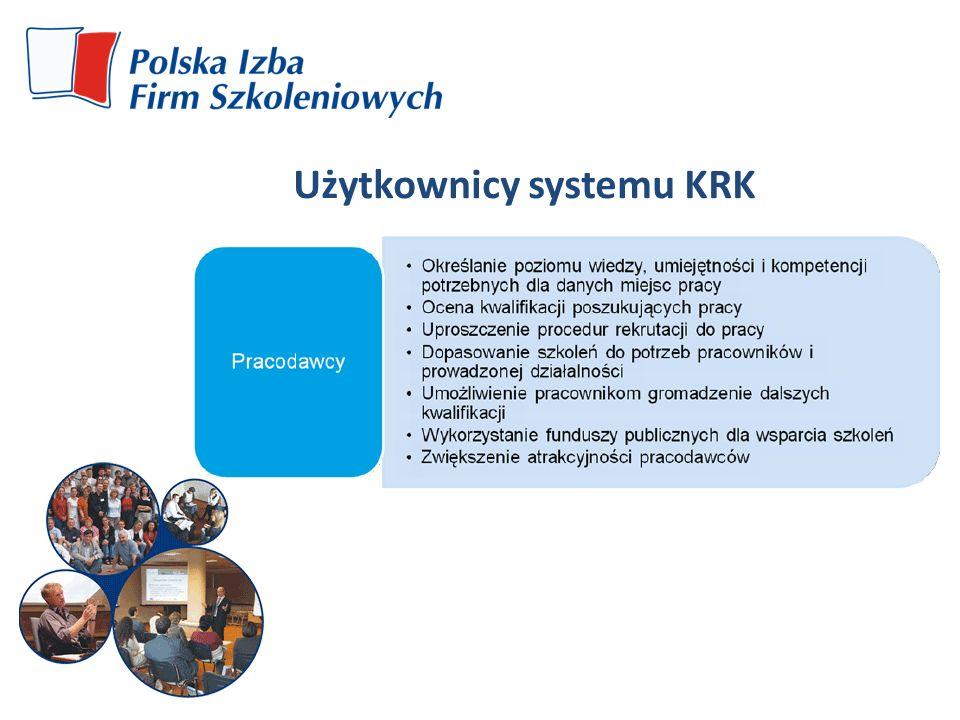 Użytkownicy systemu KRK