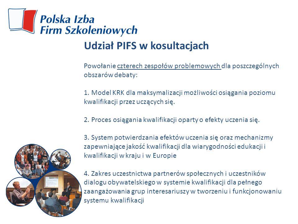 Udział PIFS w kosultacjach Powołanie czterech zespołów problemowych dla poszczególnych obszarów debaty: 1. Model KRK dla maksymalizacji możliwości osi