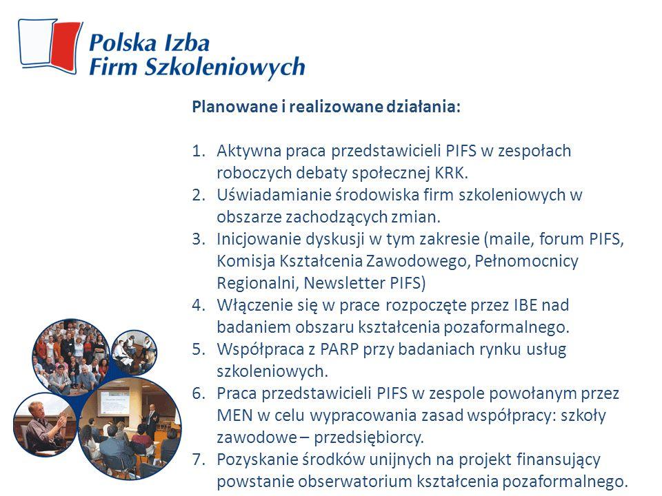 Planowane i realizowane działania: 1.Aktywna praca przedstawicieli PIFS w zespołach roboczych debaty społecznej KRK. 2.Uświadamianie środowiska firm s