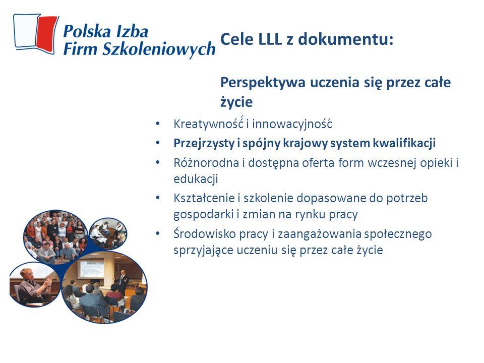 Cele LLL z dokumentu: Perspektywa uczenia się przez całe życie Kreatywność́ i innowacyjność Przejrzysty i spójny krajowy system kwalifikacji Różn