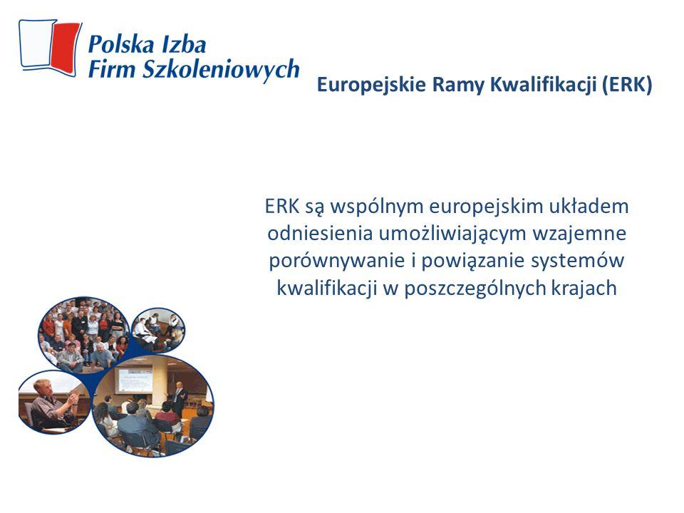 Europejskie Ramy Kwalifikacji (ERK) ERK są wspólnym europejskim układem odniesienia umożliwiającym wzajemne porównywanie i powiązanie systemów kwa