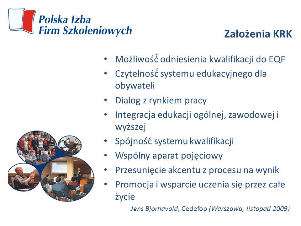Założenia KRK Możliwość́ odniesienia kwalifikacji do EQF Czytelność́ systemu edukacyjnego dla obywateli Dialog z rynkiem pracy Integracja edukacji og