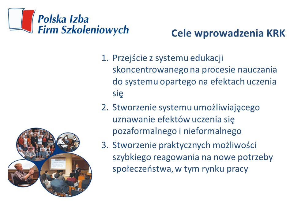 Cele wprowadzenia KRK 1.Przejście z systemu edukacji skoncentrowanego na procesie nauczania do systemu opartego na efektach uczenia się̨ 2.Stworzenie