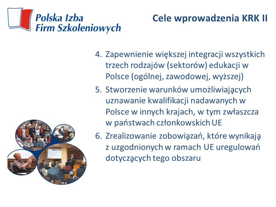 Cele wprowadzenia KRK II 4.Zapewnienie większej integracji wszystkich trzech rodzajów (sektorów) edukacji w Polsce (ogólnej, zawodowej, wyższej) 5.S
