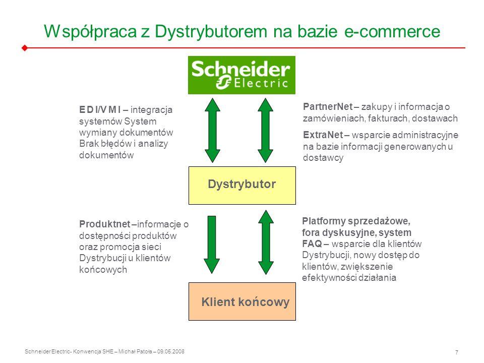 Schneider Electric 7 - Konwencja SHE – Michał Patoła – 09.05.2008 Współpraca z Dystrybutorem na bazie e-commerce Dystrybutor Klient końcowy E D I/V M