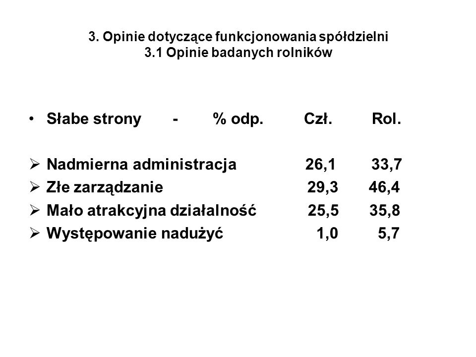 3. Opinie dotyczące funkcjonowania spółdzielni 3.1 Opinie badanych rolników Słabe strony - % odp.
