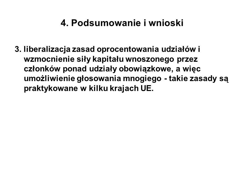 4. Podsumowanie i wnioski 3.