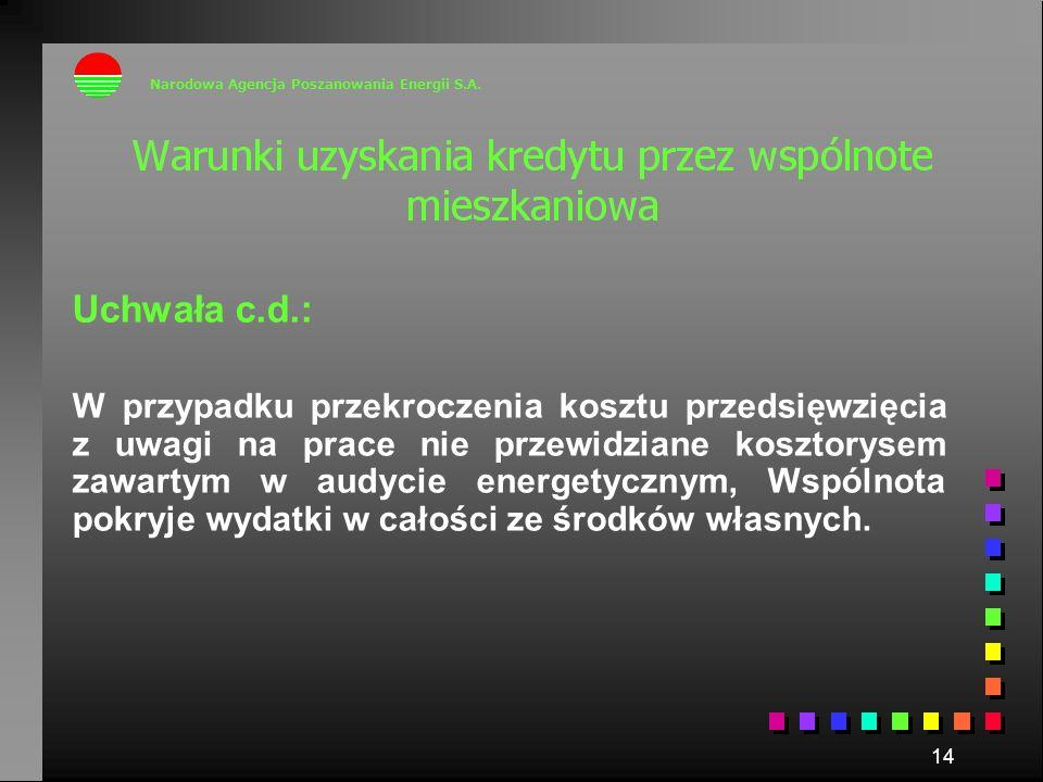 14 Uchwała c.d.: W przypadku przekroczenia kosztu przedsięwzięcia z uwagi na prace nie przewidziane kosztorysem zawartym w audycie energetycznym, Wspó