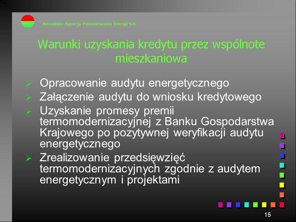 15 Opracowanie audytu energetycznego Załączenie audytu do wniosku kredytowego Uzyskanie promesy premii termomodernizacyjnej z Banku Gospodarstwa Krajo