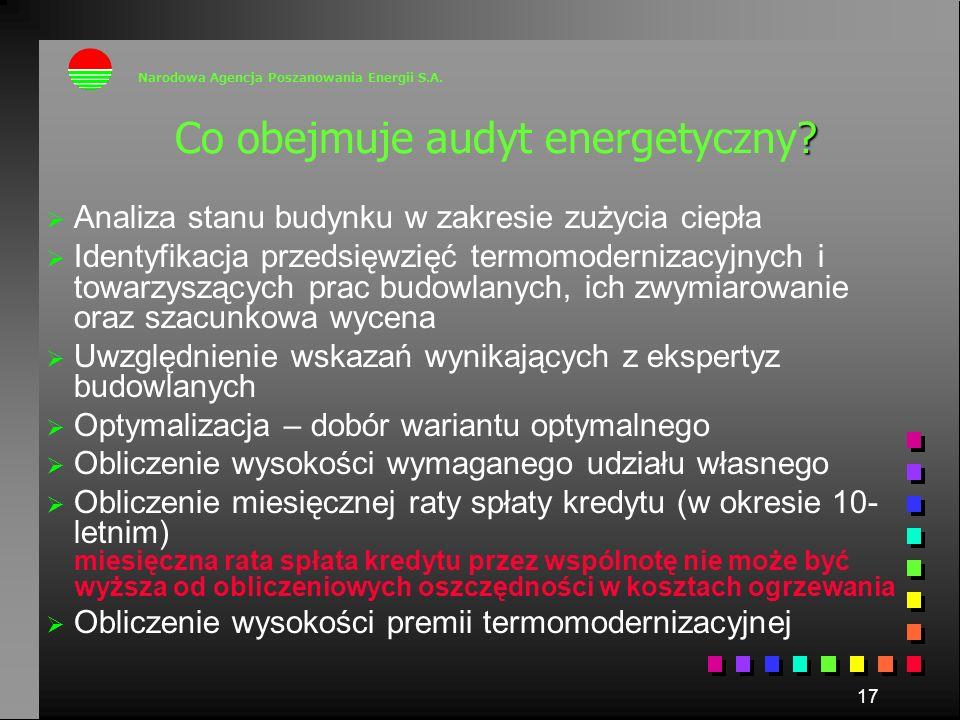 17 ? Co obejmuje audyt energetyczny? Analiza stanu budynku w zakresie zużycia ciepła Identyfikacja przedsięwzięć termomodernizacyjnych i towarzyszącyc