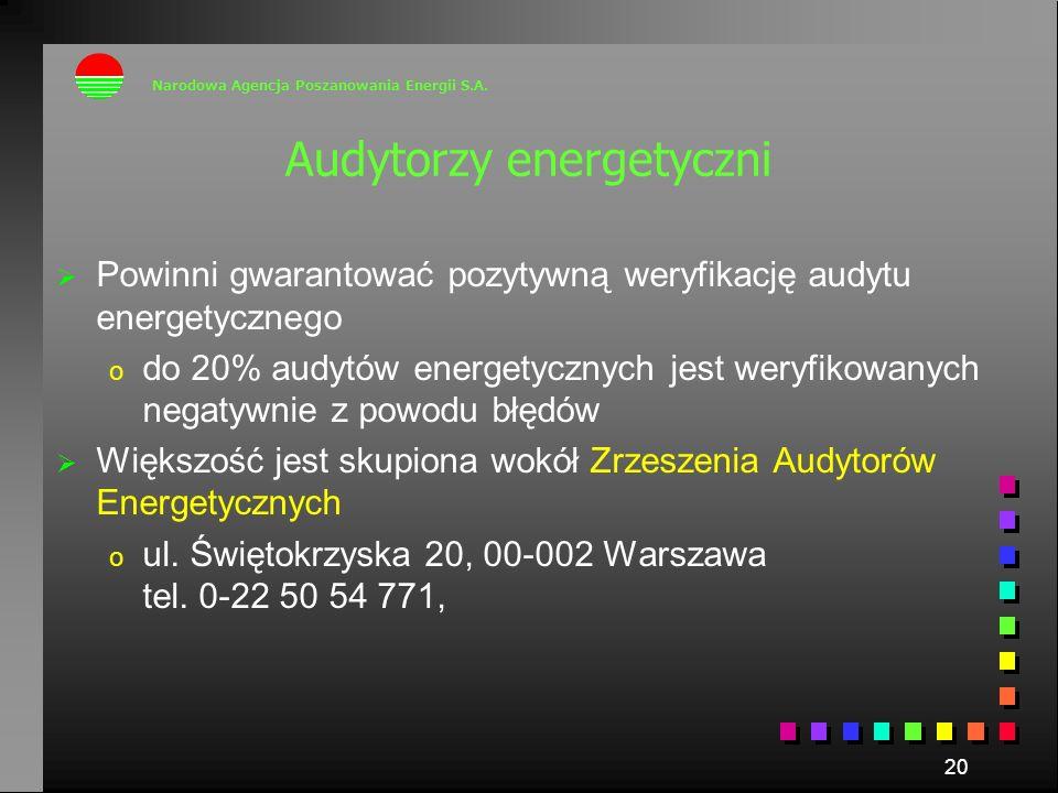 20 Audytorzy energetyczni Powinni gwarantować pozytywną weryfikację audytu energetycznego o o do 20% audytów energetycznych jest weryfikowanych negaty