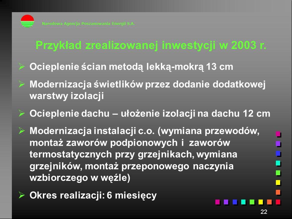 22 Narodowa Agencja Poszanowania Energii S.A. Przykład zrealizowanej inwestycji w 2003 r. Ocieplenie ścian metodą lekką-mokrą 13 cm Modernizacja świet