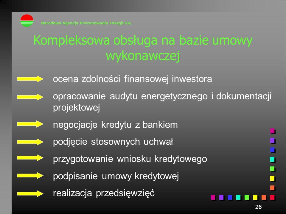 26 Narodowa Agencja Poszanowania Energii S.A. Kompleksowa obsługa na bazie umowy wykonawczej ocena zdolności finansowej inwestora opracowanie audytu e