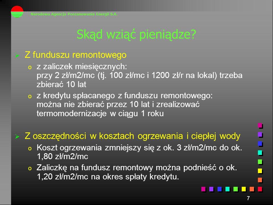 7 Skąd wziąć pieniądze? Z funduszu remontowego o o z zaliczek miesięcznych: przy 2 zł/m2/mc (tj. 100 zł/mc i 1200 zł/r na lokal) trzeba zbierać 10 lat