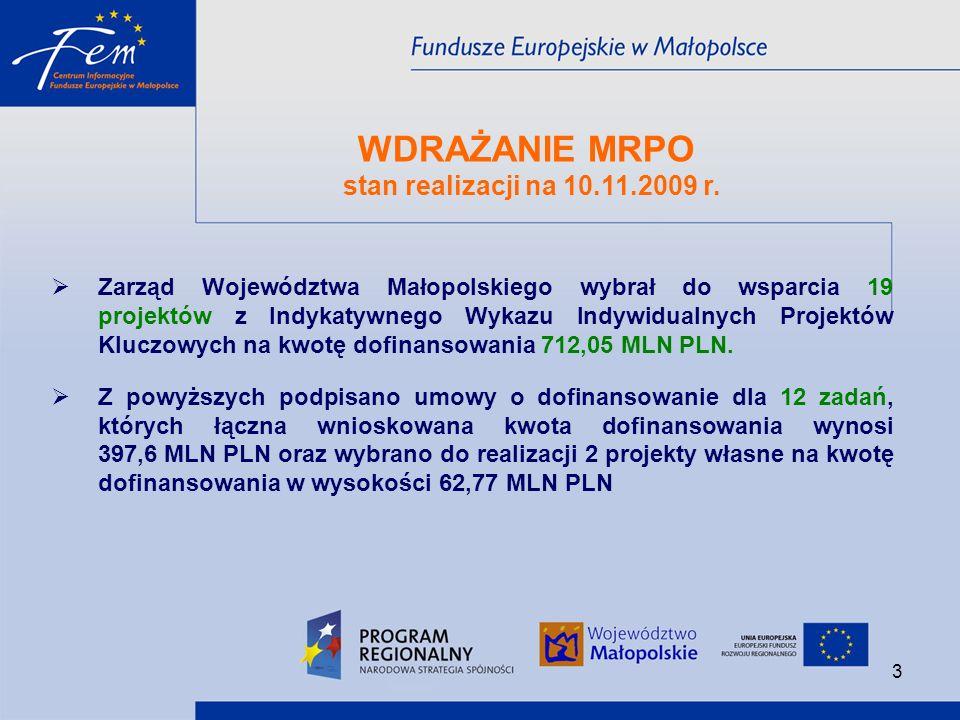 UNIA EUROPEJSKA EUROPEJSKI FUNDUSZ ROZWOJU REGIONALNEGO Liczba zawartych umów o dofinansowanie (z Pomocą Techniczną) stan na 10.11.2009 (KSI SIMIK 07-13) – porównanie wg województw