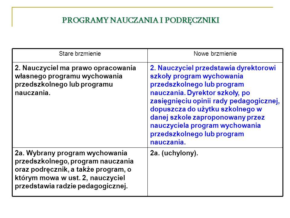 2. Nauczyciel przedstawia dyrektorowi szkoły program wychowania przedszkolnego lub program nauczania. Dyrektor szkoły, po zasięgnięciu opinii rady ped