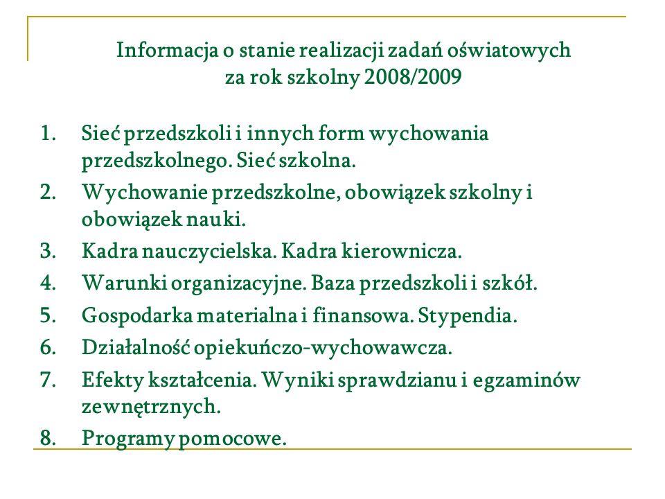 Informacja o stanie realizacji zadań oświatowych za rok szkolny 2008/2009 1.Sieć przedszkoli i innych form wychowania przedszkolnego. Sieć szkolna. 2.