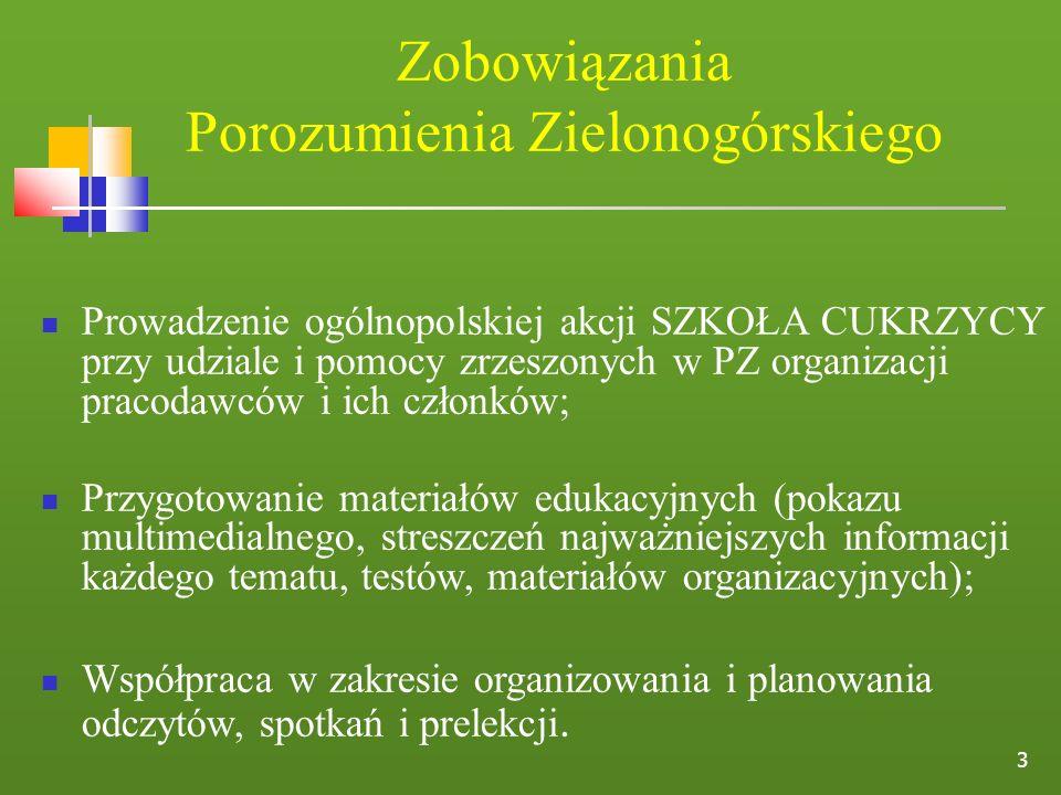 3 Zobowiązania Porozumienia Zielonogórskiego Prowadzenie ogólnopolskiej akcji SZKOŁA CUKRZYCY przy udziale i pomocy zrzeszonych w PZ organizacji praco