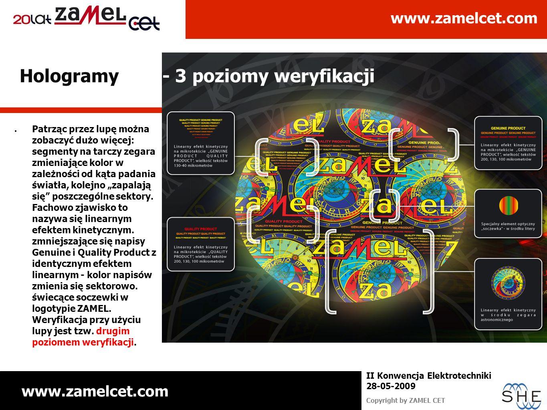 www.zamelcet.com Copyright by ZAMEL CET II Konwencja Elektrotechniki 28-05-2009 Patrząc przez lupę można zobaczyć dużo więcej: segmenty na tarczy zega