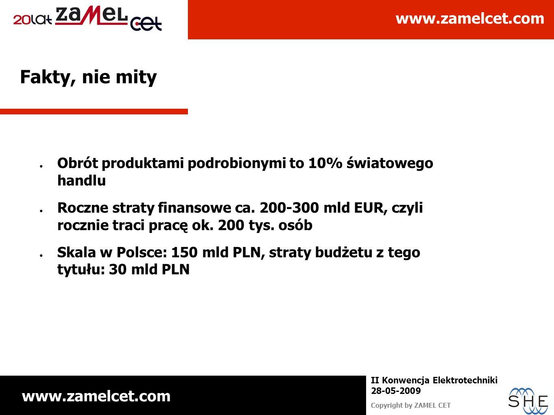 www.zamelcet.com Copyright by ZAMEL CET II Konwencja Elektrotechniki 28-05-2009 Fakty, nie mity Obrót produktami podrobionymi to 10% światowego handlu