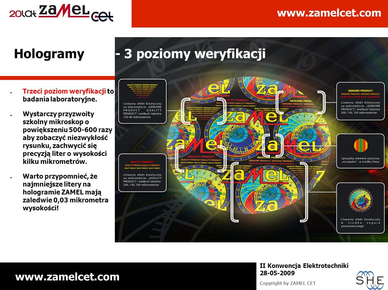 www.zamelcet.com Copyright by ZAMEL CET II Konwencja Elektrotechniki 28-05-2009 Trzeci poziom weryfikacji to badania laboratoryjne. Wystarczy przyzwoi
