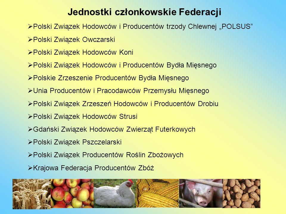Jednostki członkowskie Federacji Polski Związek Hodowców i Producentów trzody Chlewnej POLSUS Polski Związek Owczarski Polski Związek Hodowców Koni Po