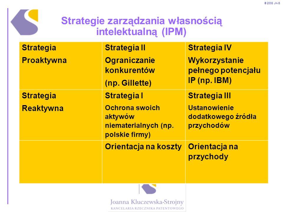 © 2008 JK-S Strategie zarządzania własnością intelektualną (IPM) Strategia Proaktywna Strategia II Ograniczanie konkurentów (np. Gillette) Strategia I