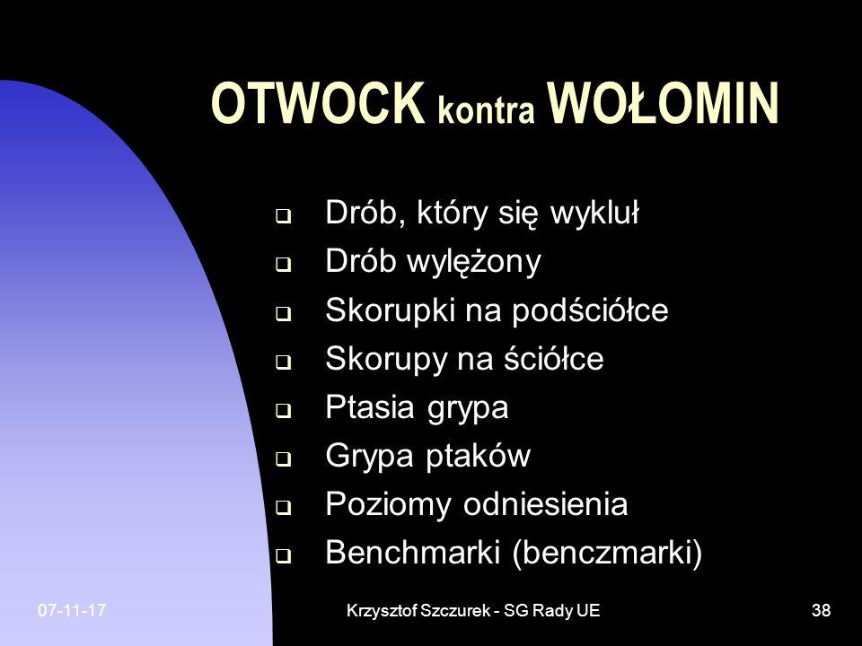 07-11-17Krzysztof Szczurek - SG Rady UE38 OTWOCK kontra WOŁOMIN Drób, który się wykluł Drób wylężony Skorupki na podściółce Skorupy na ściółce Ptasia