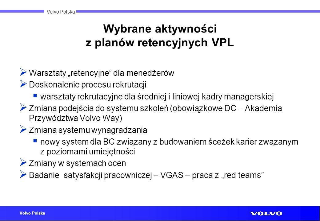 Volvo Polska Wybrane aktywności z planów retencyjnych VPL Warsztaty retencyjne dla menedżerów Doskonalenie procesu rekrutacji warsztaty rekrutacyjne d