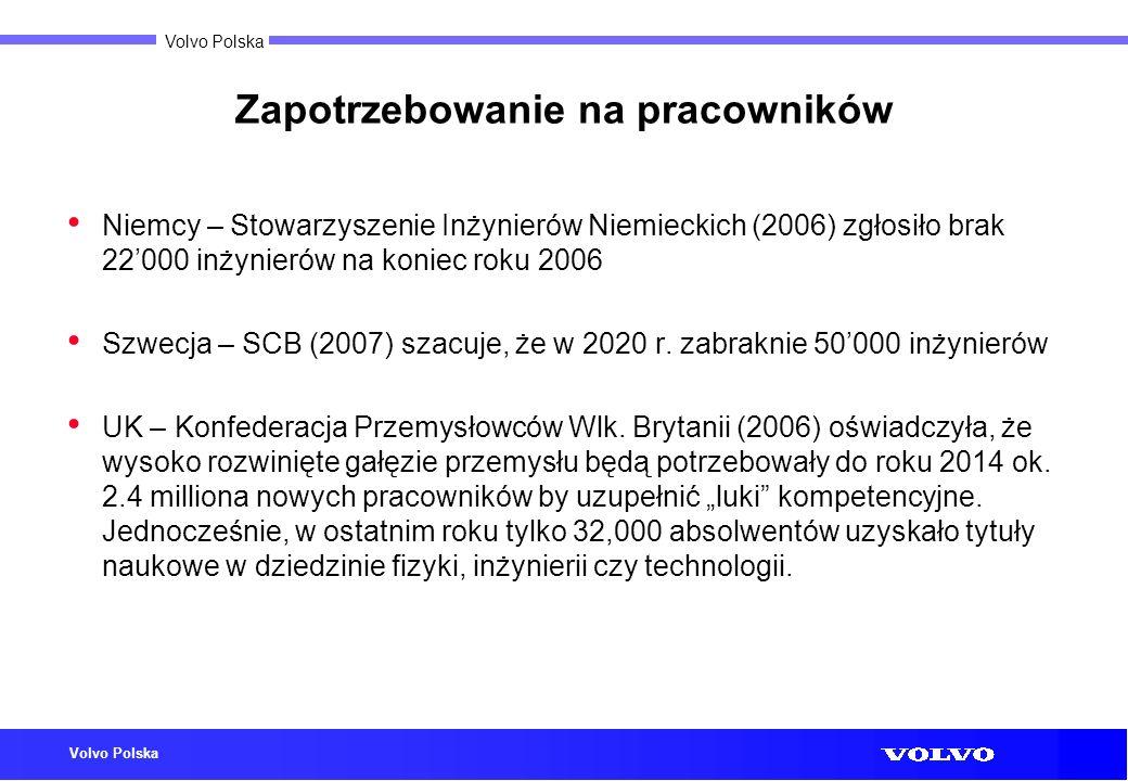 Volvo Polska Zapotrzebowanie na pracowników Niemcy – Stowarzyszenie Inżynierów Niemieckich (2006) zgłosiło brak 22000 inżynierów na koniec roku 2006 S
