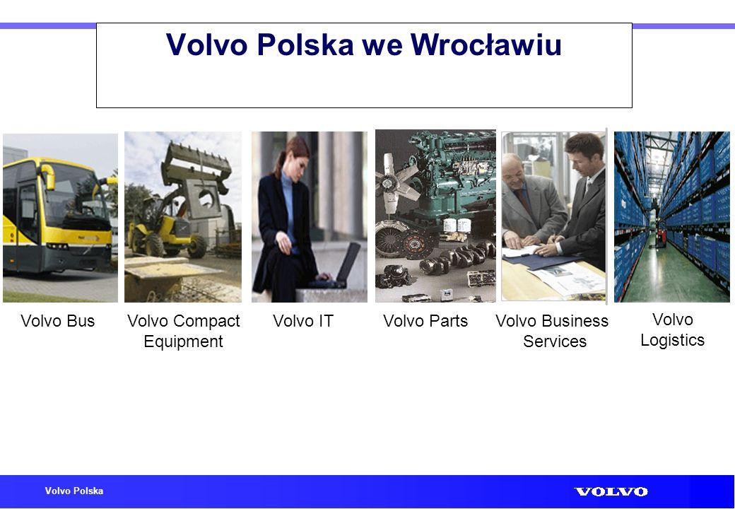 Volvo Polska Volvo Polska we Wrocławiu Volvo BusVolvo Compact Equipment Volvo ITVolvo Business Services Volvo Parts Volvo Logistics