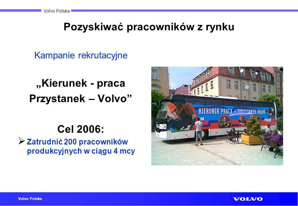 Volvo Polska Pozyskiwać pracowników z rynku Kampanie rekrutacyjne Kierunek - praca Przystanek – Volvo Cel 2006: Zatrudnić 200 pracowników produkcyjnyc